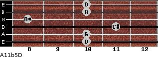 A11b5/D for guitar on frets 10, 10, 11, 8, 10, 10