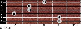 A11b5/D for guitar on frets 10, 10, 7, 8, 8, 9