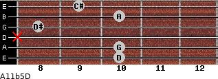 A11b5/D for guitar on frets 10, 10, x, 8, 10, 9