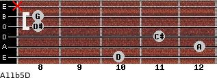 A11b5/D for guitar on frets 10, 12, 11, 8, 8, x