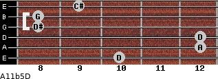 A11b5/D for guitar on frets 10, 12, 12, 8, 8, 9
