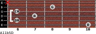 A11b5/D for guitar on frets 10, 6, 7, 6, 8, x