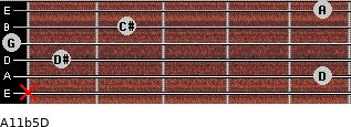 A11b5/D for guitar on frets x, 5, 1, 0, 2, 5