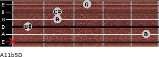 A11b5/D for guitar on frets x, 5, 1, 2, 2, 3