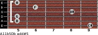 A11b5/Db add(#5) guitar chord