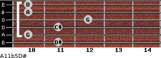 A11b5/D# for guitar on frets 11, 10, 11, 12, 10, 10