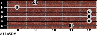 A11b5/D# for guitar on frets 11, 12, 12, 12, 8, 9