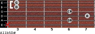 A11b5/D# for guitar on frets x, 6, 7, 6, 3, 3