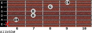 A11b5/D# for guitar on frets x, 6, 7, 7, 8, 9