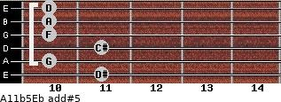 A11b5/Eb add(#5) guitar chord