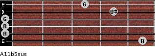 A11b5sus for guitar on frets 5, 0, 0, 0, 4, 3