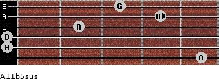 A11b5sus for guitar on frets 5, 0, 0, 2, 4, 3