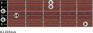 A11b5sus for guitar on frets 5, 0, 1, 0, 3, 3