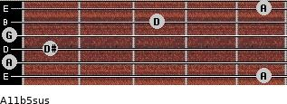 A11b5sus for guitar on frets 5, 0, 1, 0, 3, 5