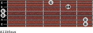 A11b5sus for guitar on frets 5, 5, 0, 0, 4, 3