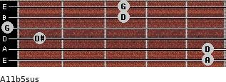 A11b5sus for guitar on frets 5, 5, 1, 0, 3, 3
