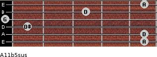 A11b5sus for guitar on frets 5, 5, 1, 0, 3, 5