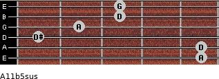 A11b5sus for guitar on frets 5, 5, 1, 2, 3, 3