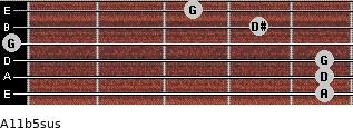 A11b5sus for guitar on frets 5, 5, 5, 0, 4, 3