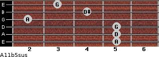 A11b5sus for guitar on frets 5, 5, 5, 2, 4, 3
