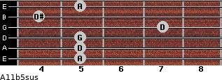 A11b5sus for guitar on frets 5, 5, 5, 7, 4, 5