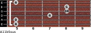 A11b5sus for guitar on frets 5, 5, 7, 8, 8, 5