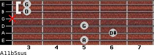 A11b5sus for guitar on frets 5, 6, 5, x, 3, 3