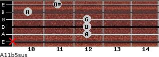 A11b5sus for guitar on frets x, 12, 12, 12, 10, 11