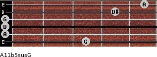 A11b5sus/G for guitar on frets 3, 0, 0, 0, 4, 5