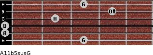 A11b5sus/G for guitar on frets 3, 0, 0, 2, 4, 3