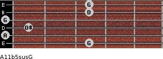 A11b5sus/G for guitar on frets 3, 0, 1, 0, 3, 3