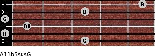 A11b5sus/G for guitar on frets 3, 0, 1, 0, 3, 5