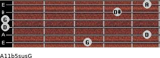 A11b5sus/G for guitar on frets 3, 5, 0, 0, 4, 5