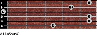A11b5sus/G for guitar on frets 3, 5, 5, 0, 4, 5