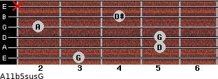 A11b5sus/G for guitar on frets 3, 5, 5, 2, 4, x
