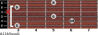 A11b5sus/G for guitar on frets 3, 6, 5, x, 3, 5
