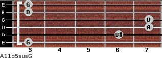 A11b5sus/G for guitar on frets 3, 6, 7, 7, 3, 3