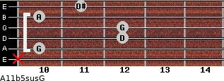A11b5sus/G for guitar on frets x, 10, 12, 12, 10, 11