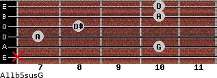 A11b5sus/G for guitar on frets x, 10, 7, 8, 10, 10
