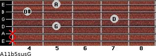 A11b5sus/G for guitar on frets x, x, 5, 7, 4, 5