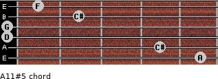 A11#5 for guitar on frets 5, 4, 0, 0, 2, 1