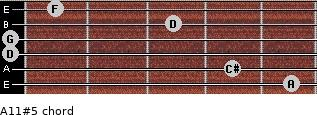 A11#5 for guitar on frets 5, 4, 0, 0, 3, 1