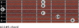 A11#5 for guitar on frets 5, 4, 3, 0, 3, 3