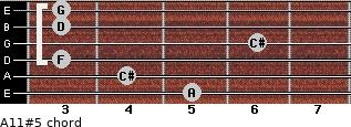 A11#5 for guitar on frets 5, 4, 3, 6, 3, 3