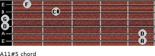 A11#5 for guitar on frets 5, 5, 0, 0, 2, 1