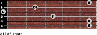 A11#5 for guitar on frets 5, 5, 3, 0, 2, 5