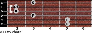 A11#5 for guitar on frets 5, 5, 3, 2, 2, 3