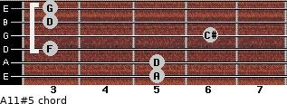 A11#5 for guitar on frets 5, 5, 3, 6, 3, 3