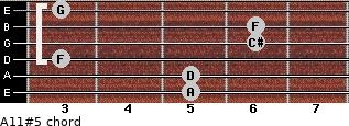 A11#5 for guitar on frets 5, 5, 3, 6, 6, 3