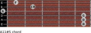 A11#5 for guitar on frets 5, 5, 5, 0, 2, 1